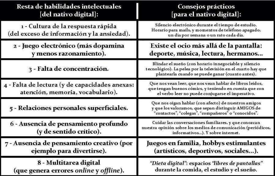 consejos-educar-nativos-digitales.jpg